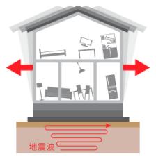 img_miraie_diagram01