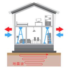 img_miraie_diagram02