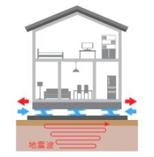 img_miraie_diagram03